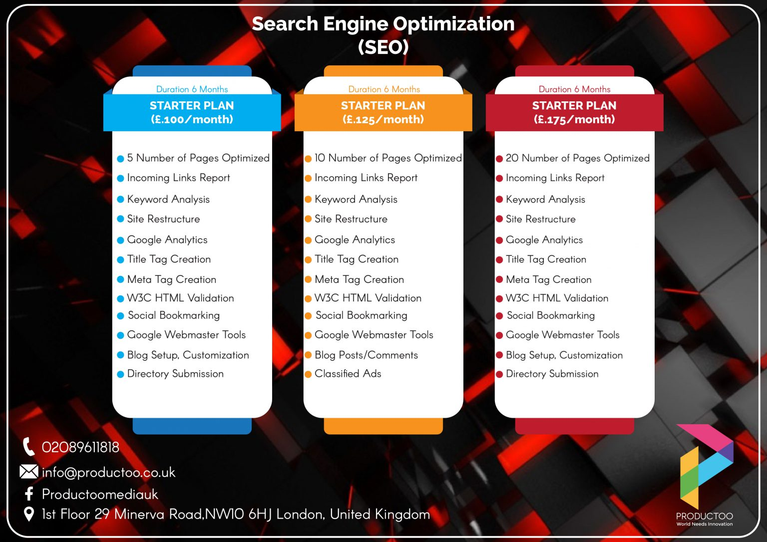 Productoo SEO package